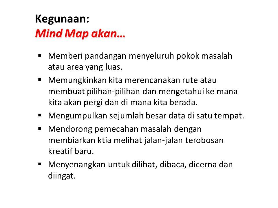 Kegunaan: Mind Map akan…