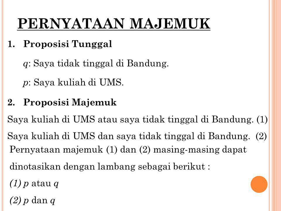 PERNYATAAN MAJEMUK Proposisi Tunggal q: Saya tidak tinggal di Bandung.