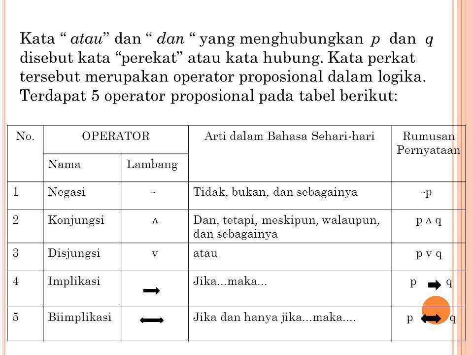 Arti dalam Bahasa Sehari-hari