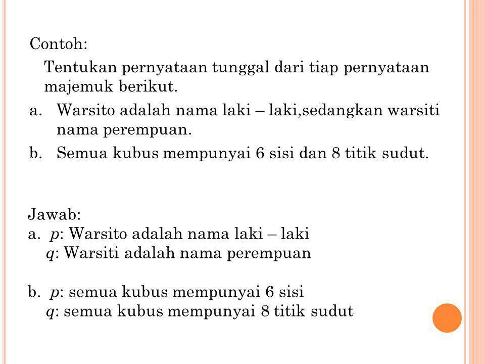 Contoh: Tentukan pernyataan tunggal dari tiap pernyataan majemuk berikut. Warsito adalah nama laki – laki,sedangkan warsiti nama perempuan.