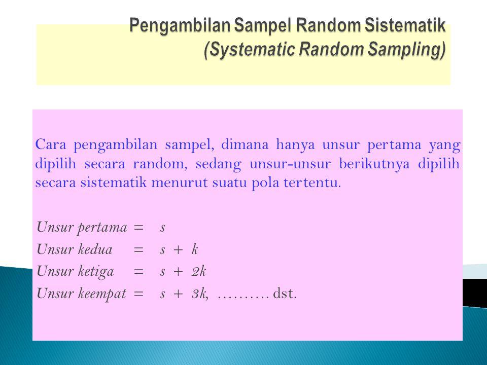 Pengambilan Sampel Random Sistematik (Systematic Random Sampling)
