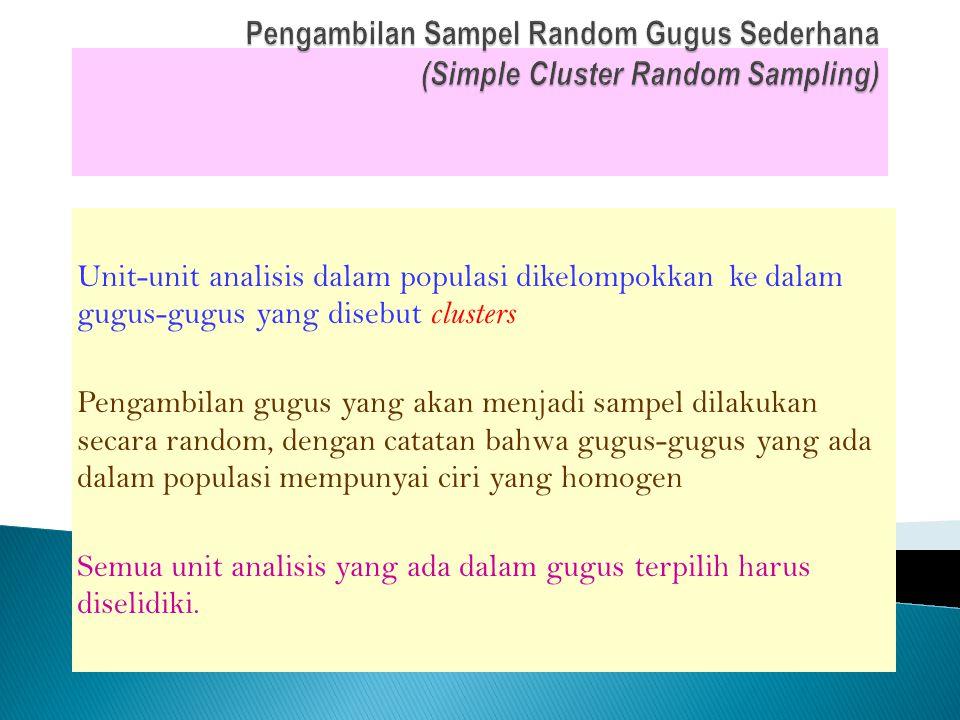 Pengambilan Sampel Random Gugus Sederhana (Simple Cluster Random Sampling)