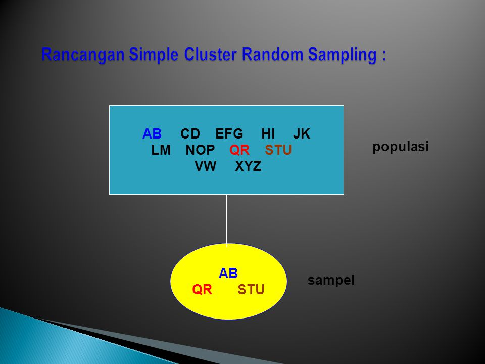 Rancangan Simple Cluster Random Sampling :