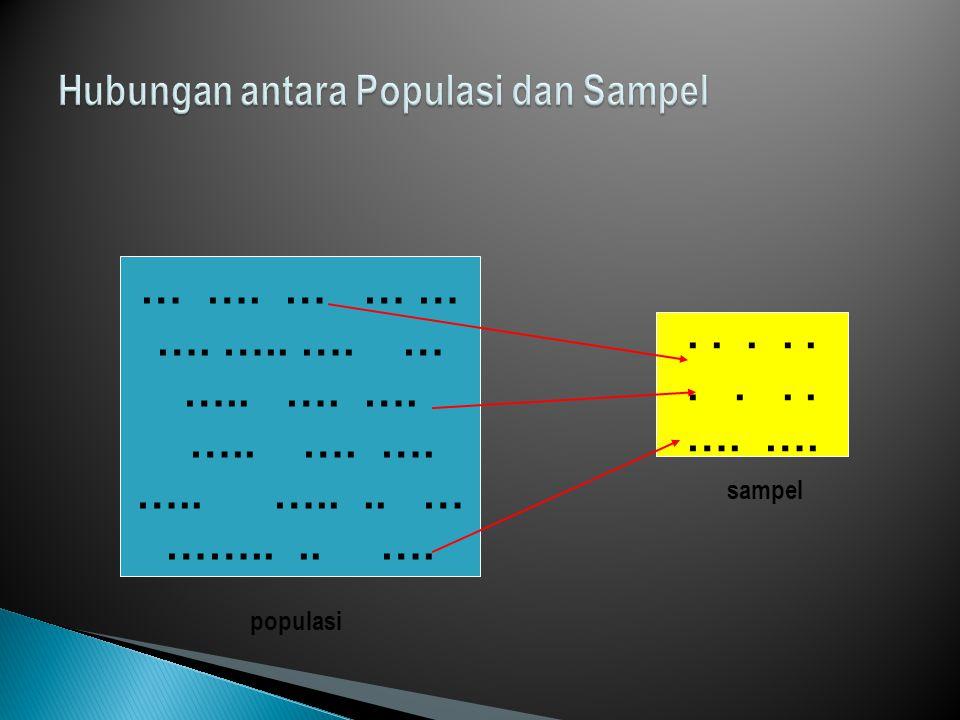 Hubungan antara Populasi dan Sampel