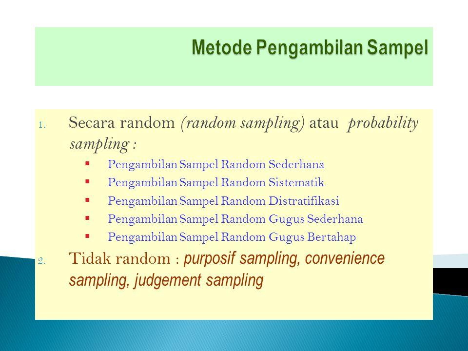 Metode Pengambilan Sampel