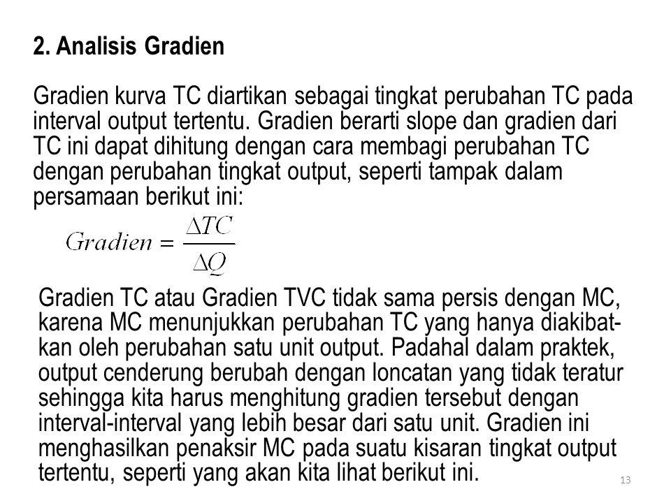 2. Analisis Gradien