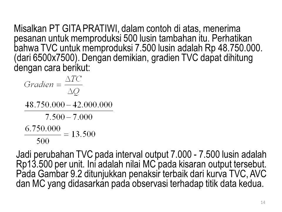 Misalkan PT GITA PRATIWI, dalam contoh di atas, menerima pesanan untuk memproduksi 500 lusin tambahan itu. Perhatikan bahwa TVC untuk memproduksi 7.500 lusin adalah Rp 48.750.000. (dari 6500x7500). Dengan demikian, gradien TVC dapat dihitung dengan cara berikut: