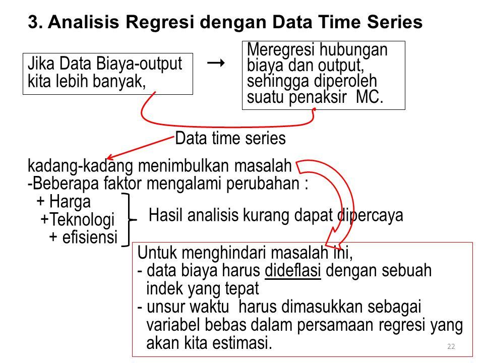  3. Analisis Regresi dengan Data Time Series