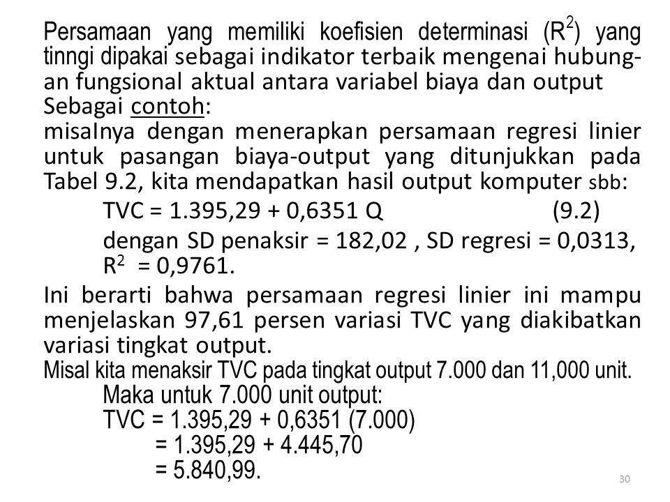 dengan SD penaksir = 182,02 , SD regresi = 0,0313, R2 = 0,9761.