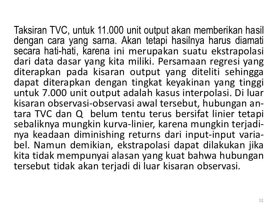 Taksiran TVC, untuk 11.000 unit output akan memberikan hasil dengan cara yang sarna.
