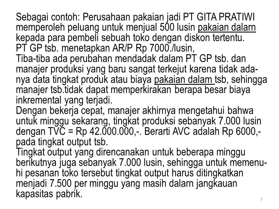 Sebagai contoh: Perusahaan pakaian jadi PT GITA PRATIWI memperoleh peluang untuk menjual 500 lusin pakaian dalarn kepada para pembeli sebuah toko dengan diskon tertentu.