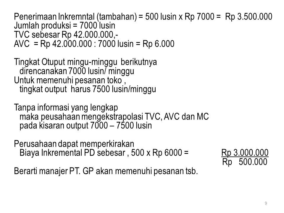 Penerimaan Inkremntal (tambahan) = 500 lusin x Rp 7000 = Rp 3.500.000