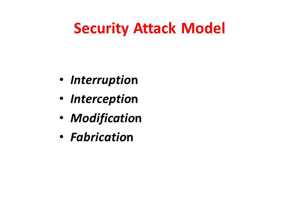 Security Attack Model Interruption Interception Modification