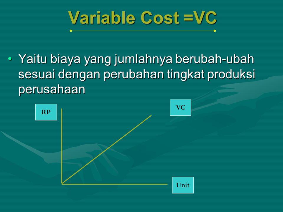 Variable Cost =VC Yaitu biaya yang jumlahnya berubah-ubah sesuai dengan perubahan tingkat produksi perusahaan.