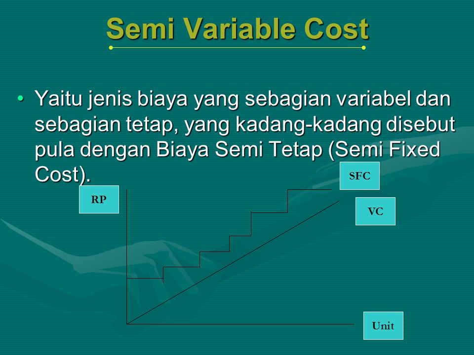 Semi Variable Cost