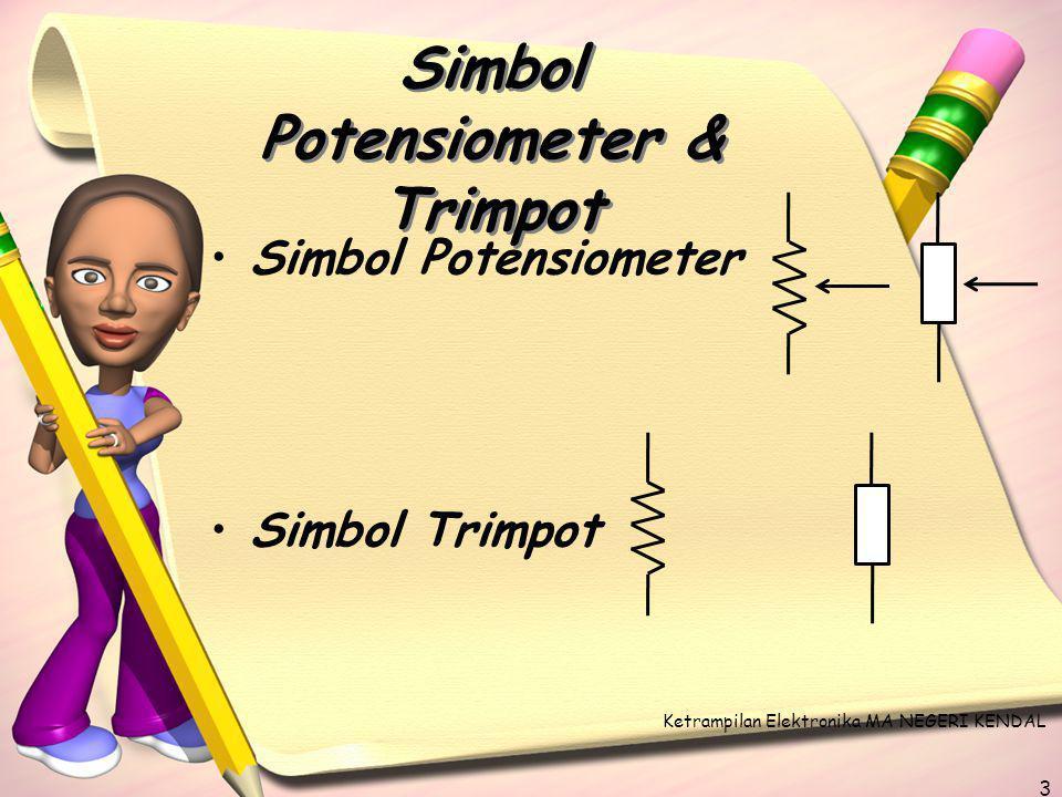 Simbol Potensiometer & Trimpot