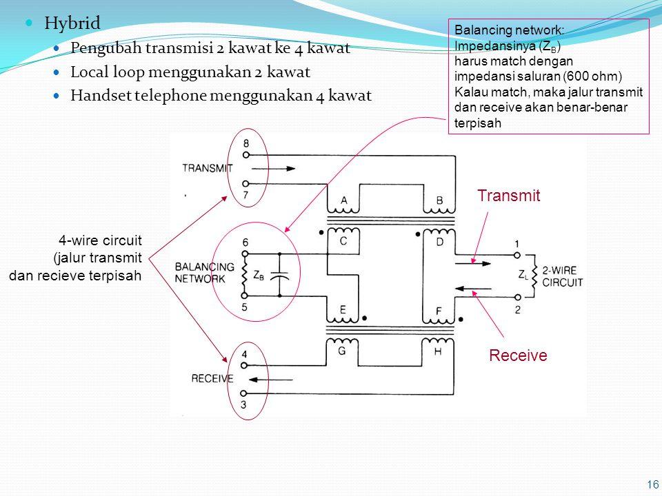 Hybrid Pengubah transmisi 2 kawat ke 4 kawat