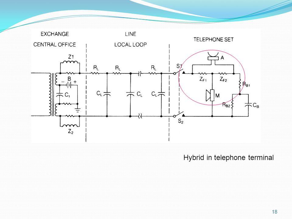 Hybrid in telephone terminal
