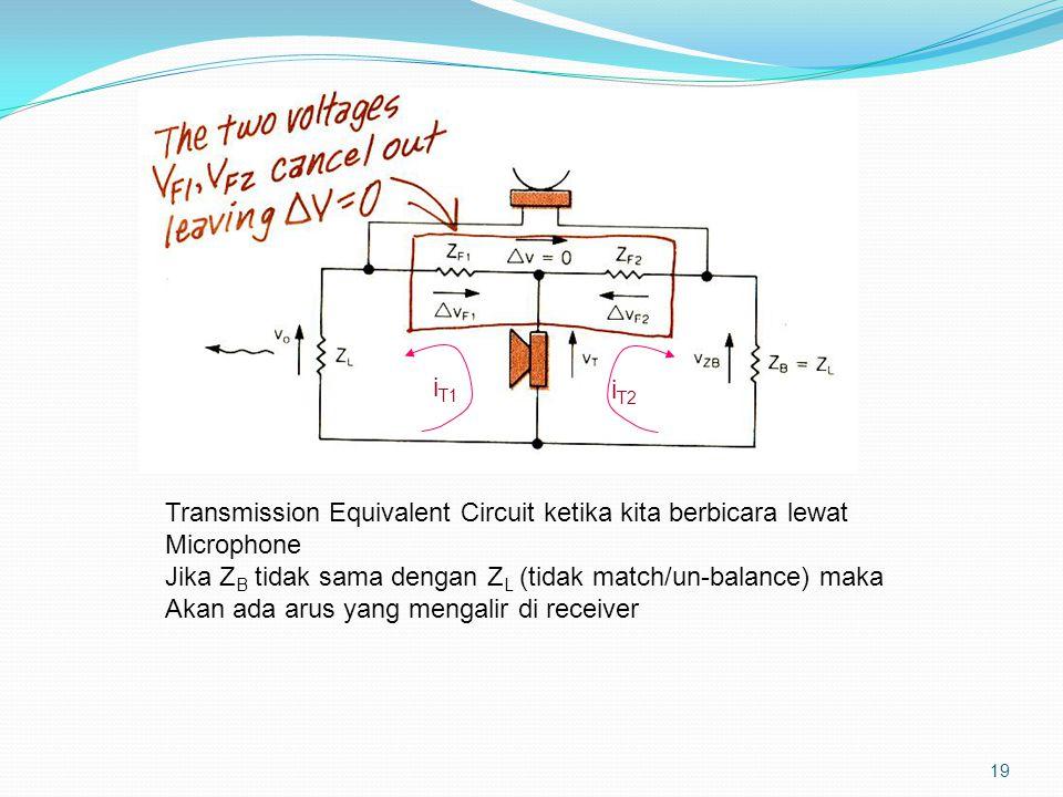 iT1 iT2. Transmission Equivalent Circuit ketika kita berbicara lewat. Microphone. Jika ZB tidak sama dengan ZL (tidak match/un-balance) maka.