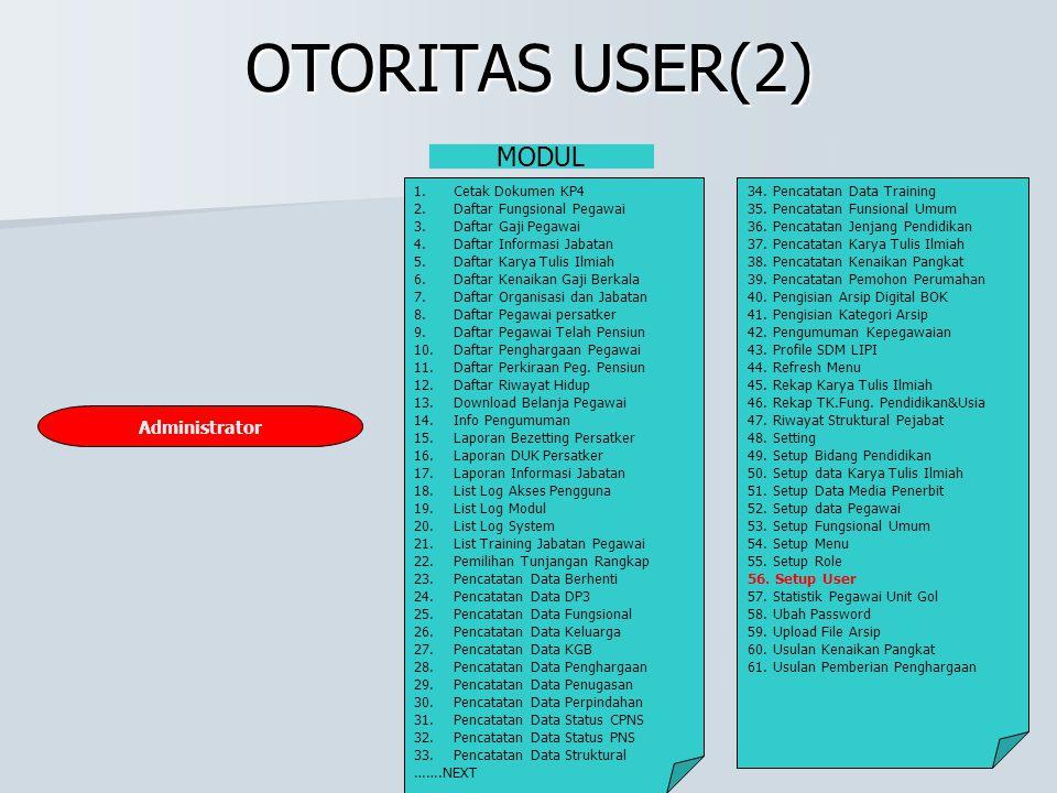 OTORITAS USER(2) MODUL Administrator 1. Cetak Dokumen KP4