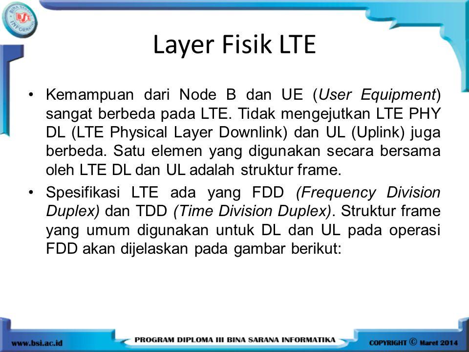 Layer Fisik LTE