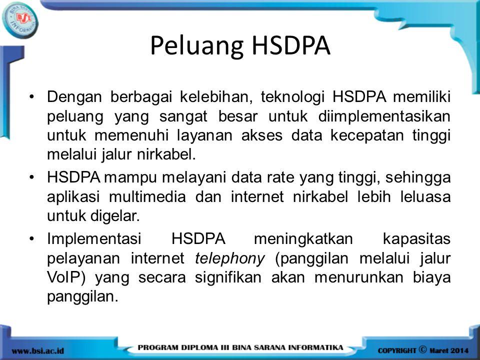 Peluang HSDPA