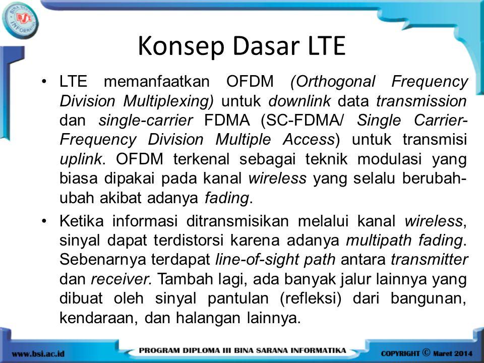 Konsep Dasar LTE