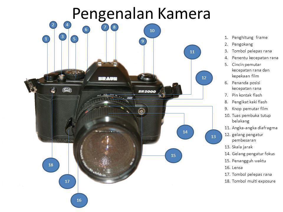 Pengenalan Kamera 2 4 7 8 10 6 3 Penghitung frame Pengokang