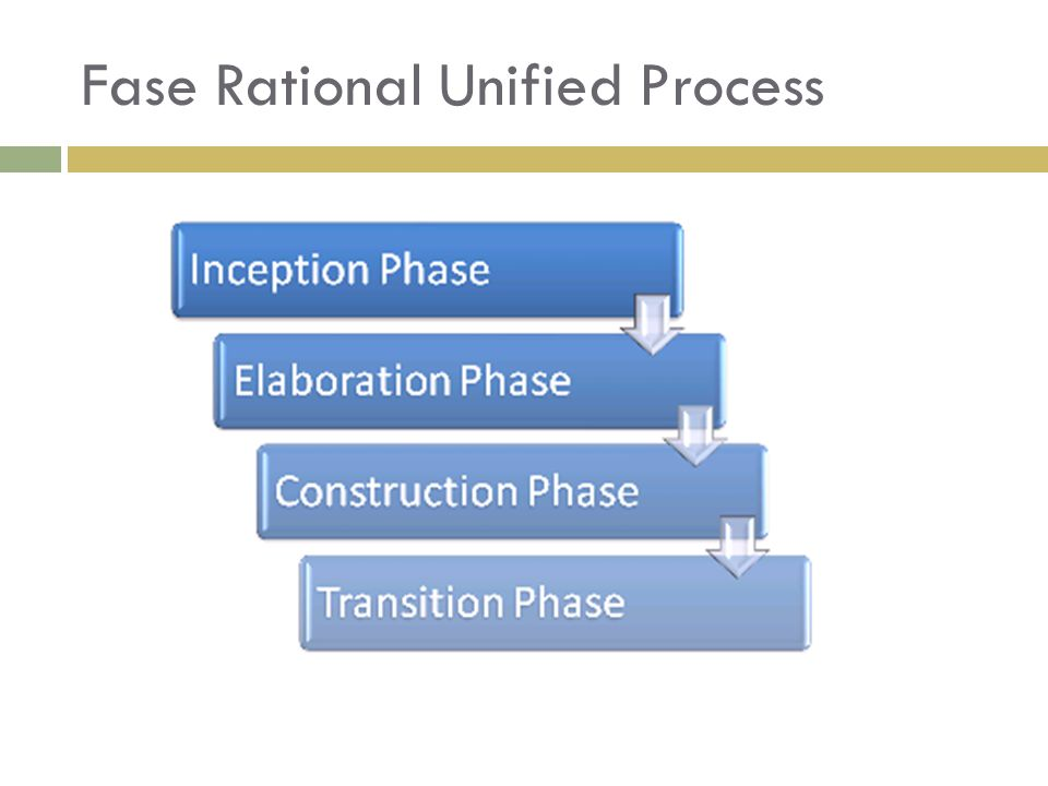 case study on rational unified process Rup fundamentals presentation slide list stands for rational unified process the primary goal of the use case is to provide a concise description of the.