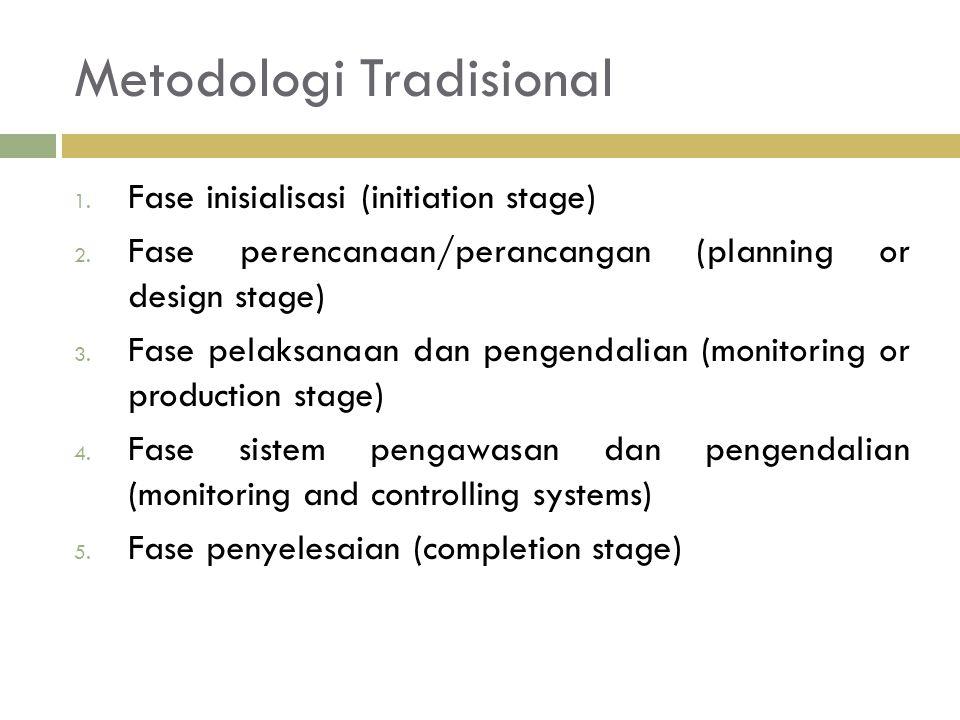 Metodologi Tradisional