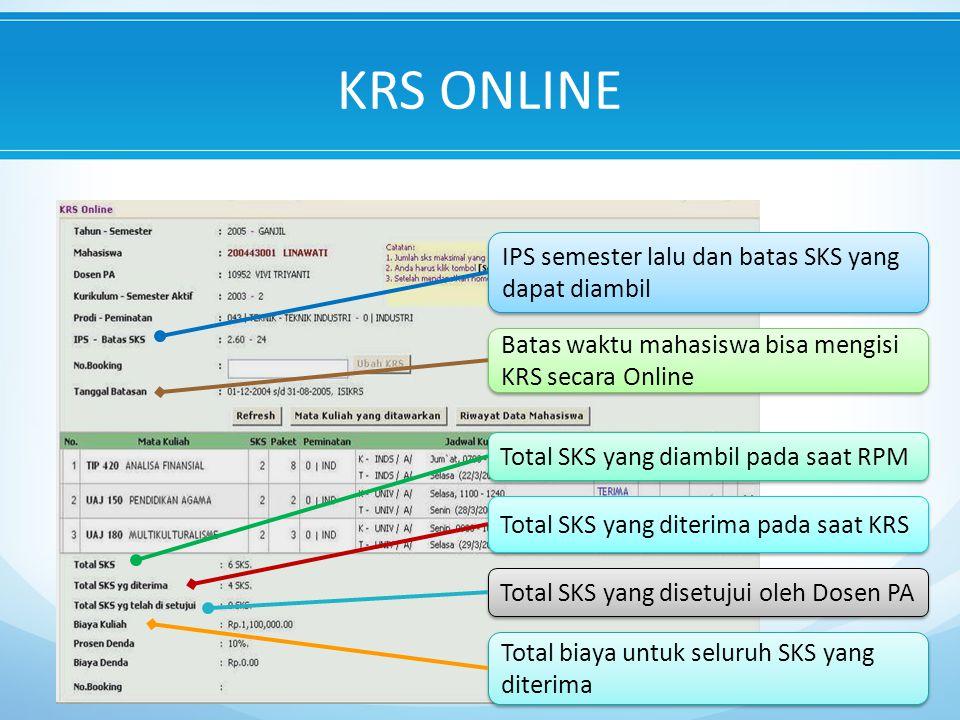 KRS ONLINE IPS semester lalu dan batas SKS yang dapat diambil