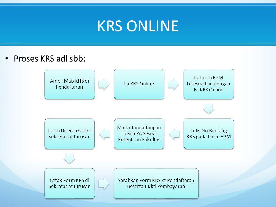 KRS ONLINE Proses KRS adl sbb: Ambil Map KHS di Pendaftaran
