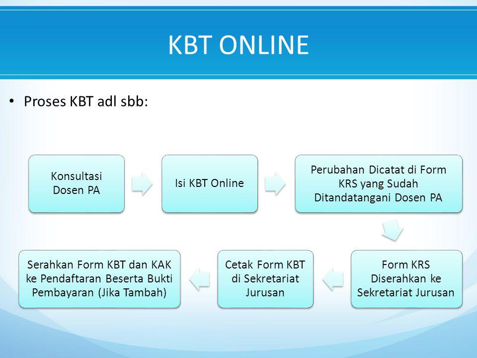 KBT ONLINE Proses KBT adl sbb: Konsultasi Dosen PA Isi KBT Online