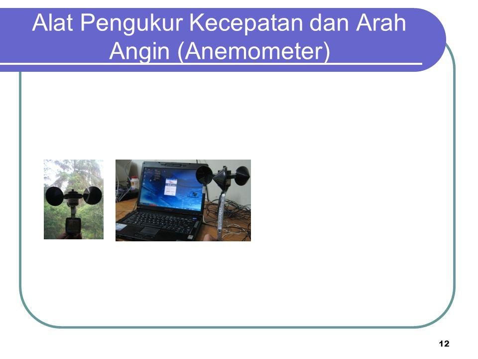 Alat Pengukur Kecepatan dan Arah Angin (Anemometer)