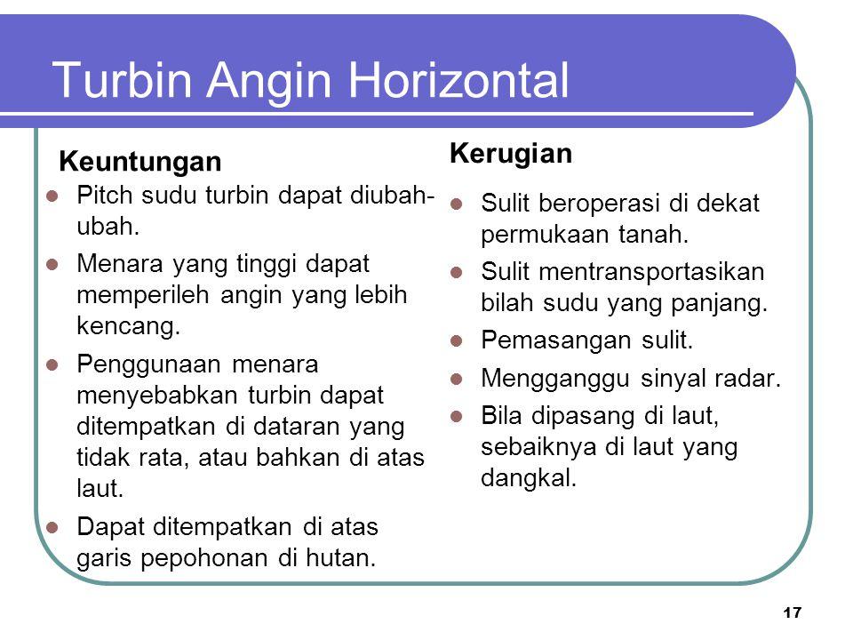 Turbin Angin Horizontal