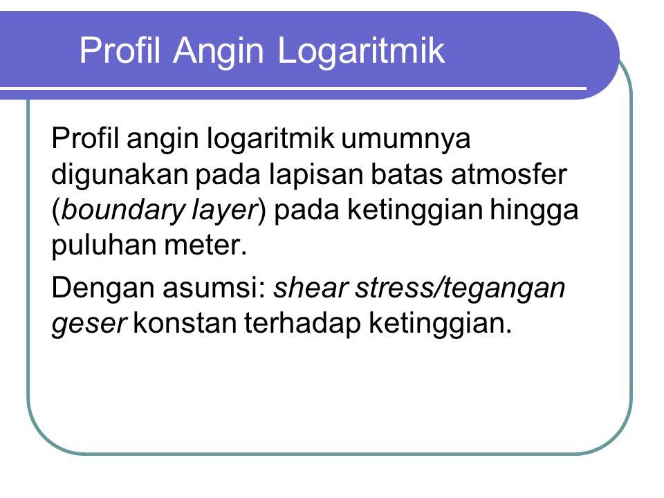 Profil Angin Logaritmik
