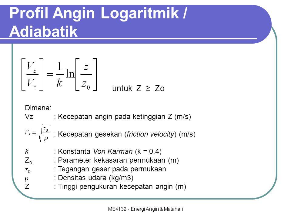 Profil Angin Logaritmik / Adiabatik