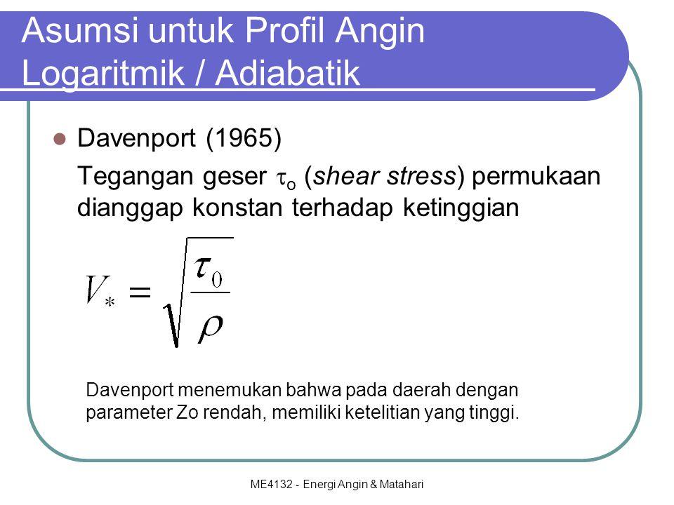Asumsi untuk Profil Angin Logaritmik / Adiabatik