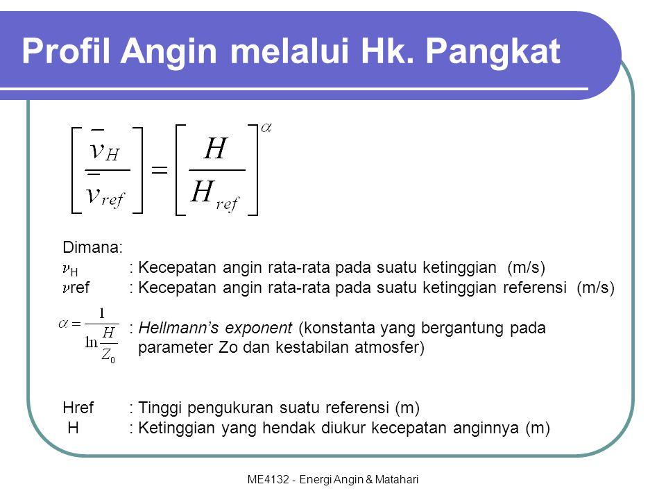 Profil Angin melalui Hk. Pangkat