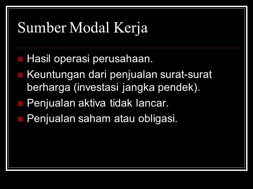 Sumber Modal Kerja Hasil operasi perusahaan.
