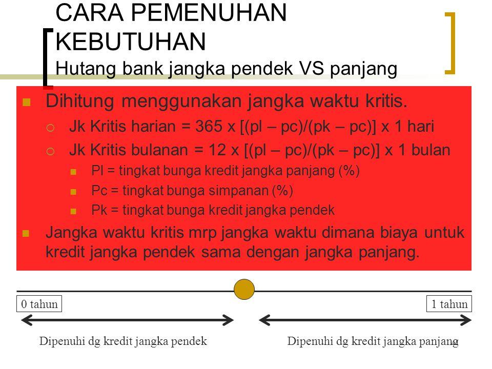 CARA PEMENUHAN KEBUTUHAN Hutang bank jangka pendek VS panjang