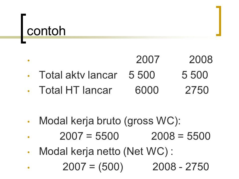 contoh 2007 2008 Total aktv lancar 5 500 5 500