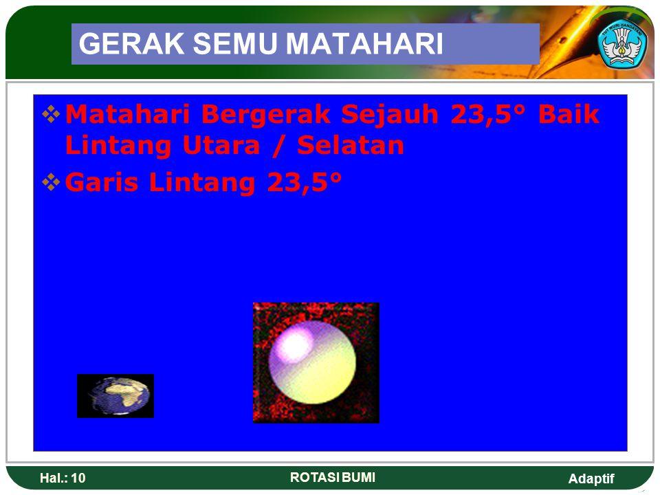 GERAK SEMU MATAHARI Matahari Bergerak Sejauh 23,5° Baik Lintang Utara / Selatan. Garis Lintang 23,5°