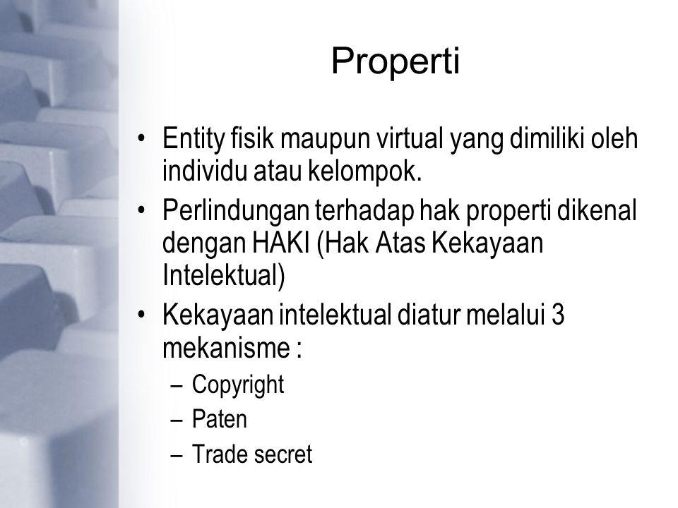 Properti Entity fisik maupun virtual yang dimiliki oleh individu atau kelompok.