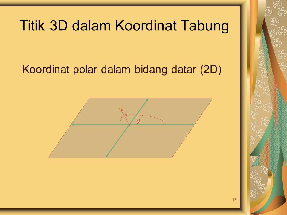 Titik 3D dalam Koordinat Tabung