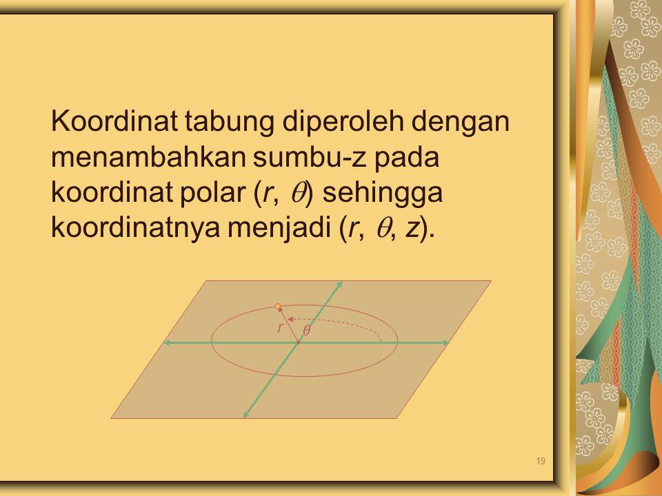 Koordinat tabung diperoleh dengan menambahkan sumbu-z pada koordinat polar (r, ) sehingga koordinatnya menjadi (r, , z).