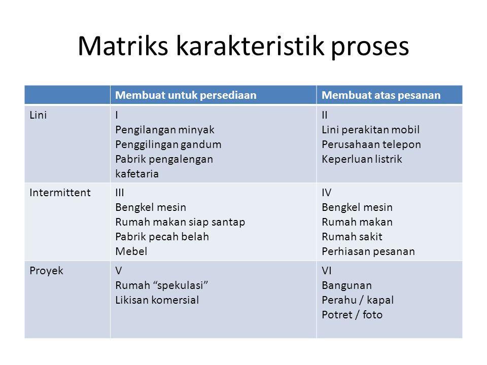 Matriks karakteristik proses