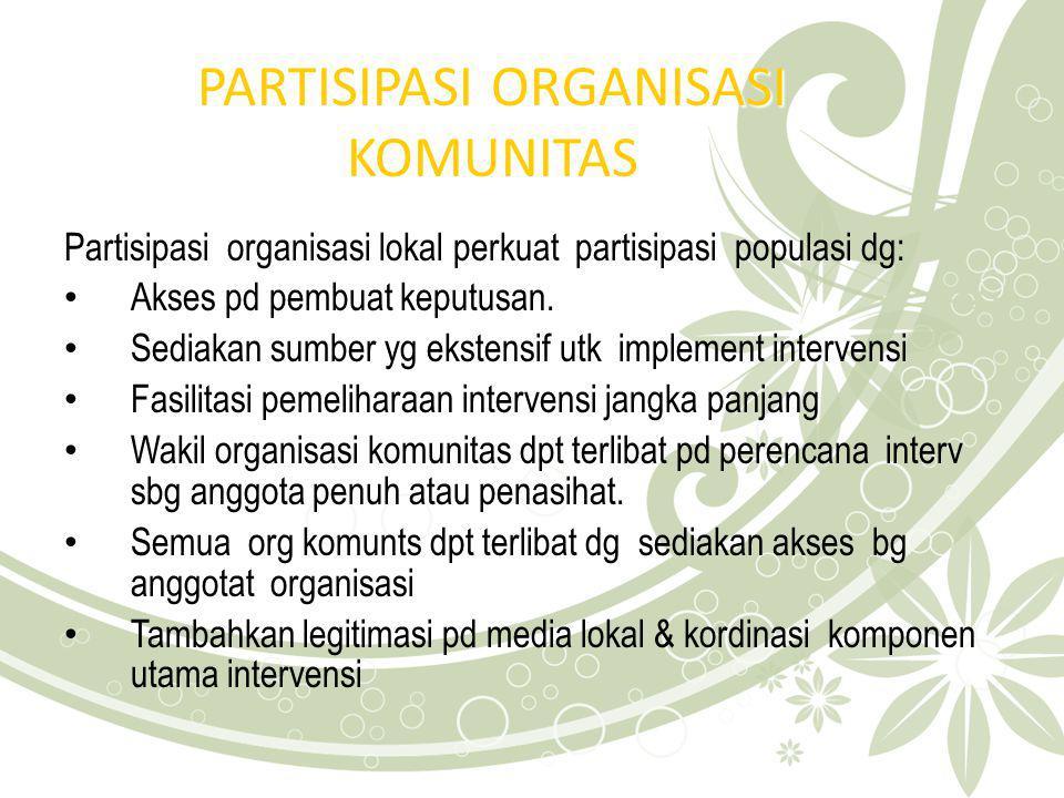 PARTISIPASI ORGANISASI KOMUNITAS