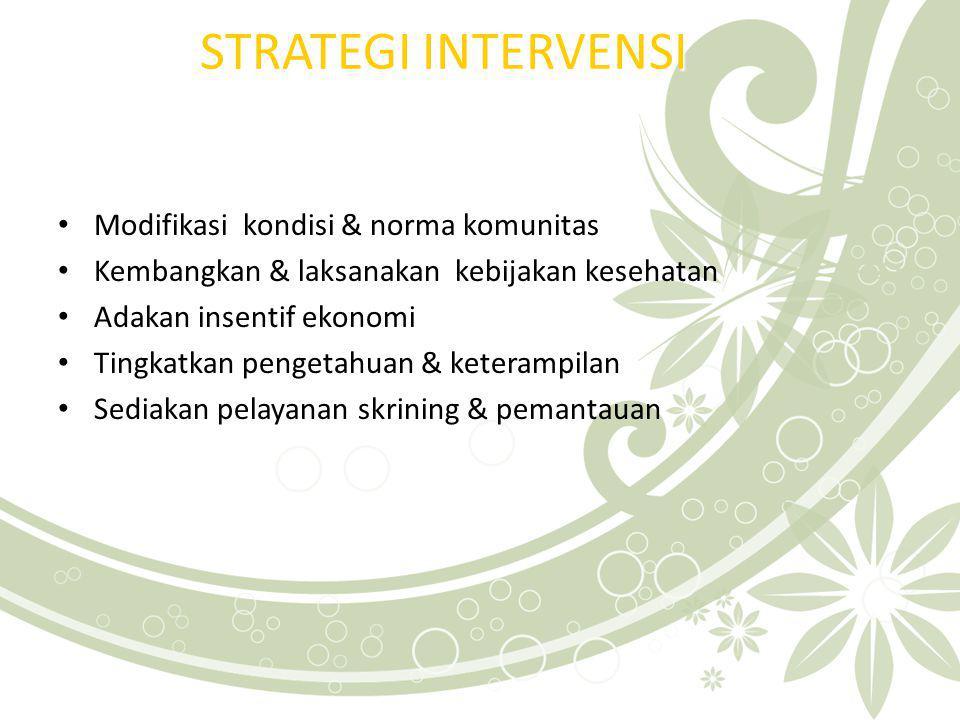 STRATEGI INTERVENSI Modifikasi kondisi & norma komunitas