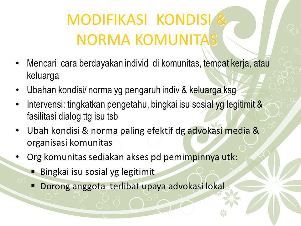 MODIFIKASI KONDISI & NORMA KOMUNITAS